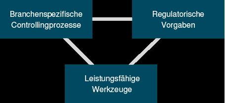 dreieckbild-2
